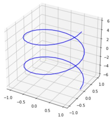 3次元曲面をプロット