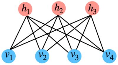 RBMのネットワーク図