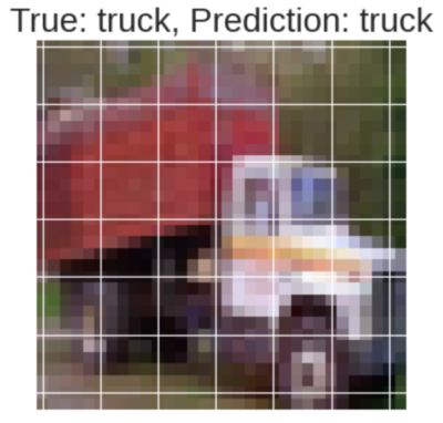 学習モデルによる予測結果